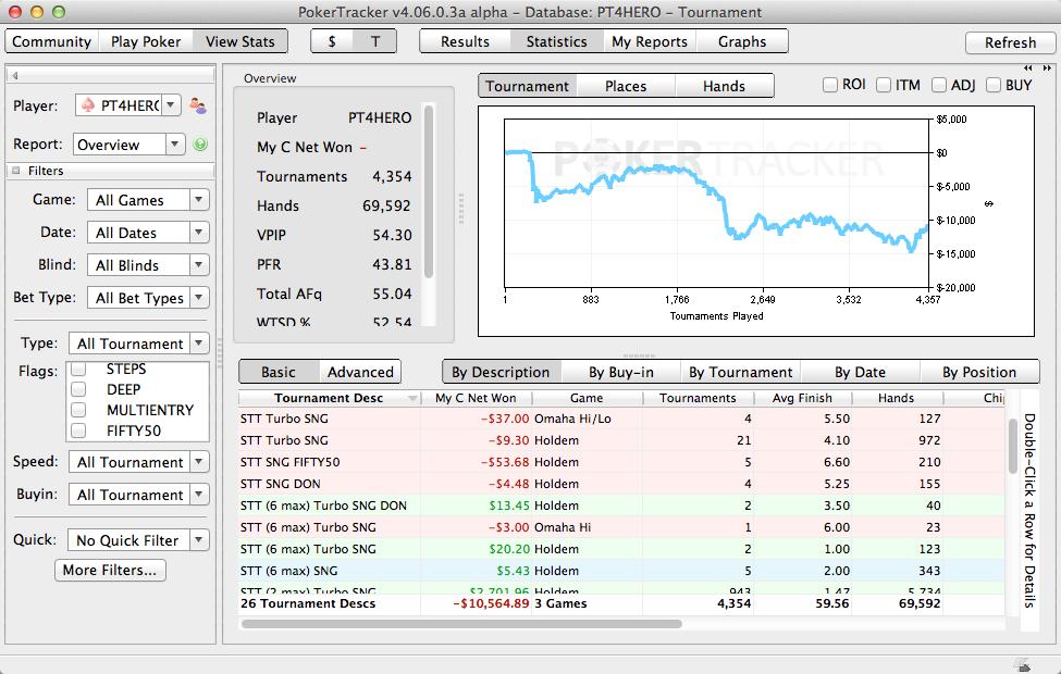 Poker tracker 4 mac tix4tonight - slots a fun las vegas nv