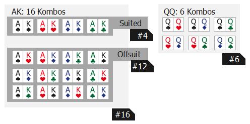 Ordre carte au poker