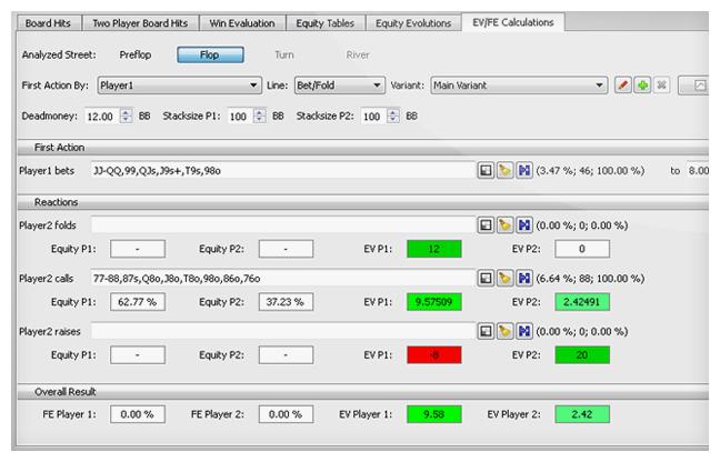 Вычисления EV/FE в PokerRanger