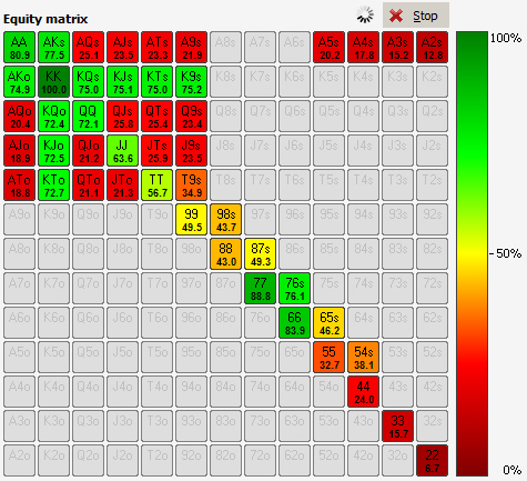 Power-Equilab Heatmap funkció