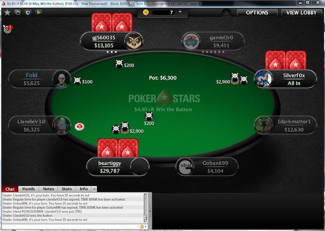 win the button pokerstars