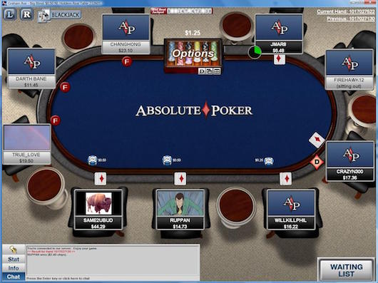 Absolute Poker online table