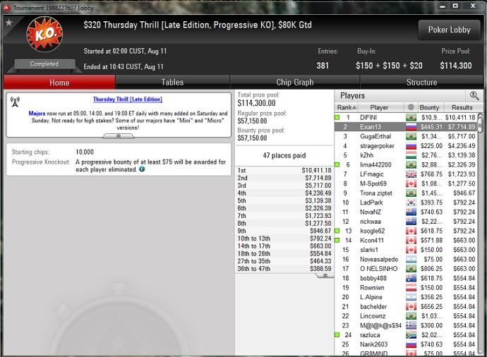 Exan13 победа в покерном турнире