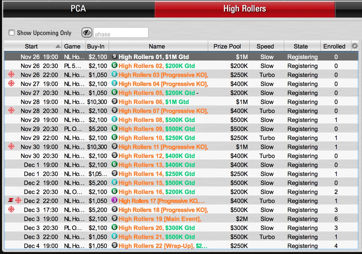 PokerStars High Roller Series