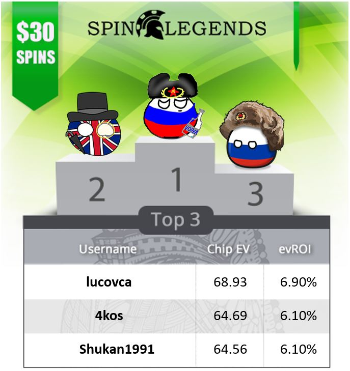 Чемпионы SpinLegends