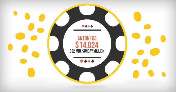 Anton163 выиграл $14.024 в Mini Sunday Million!