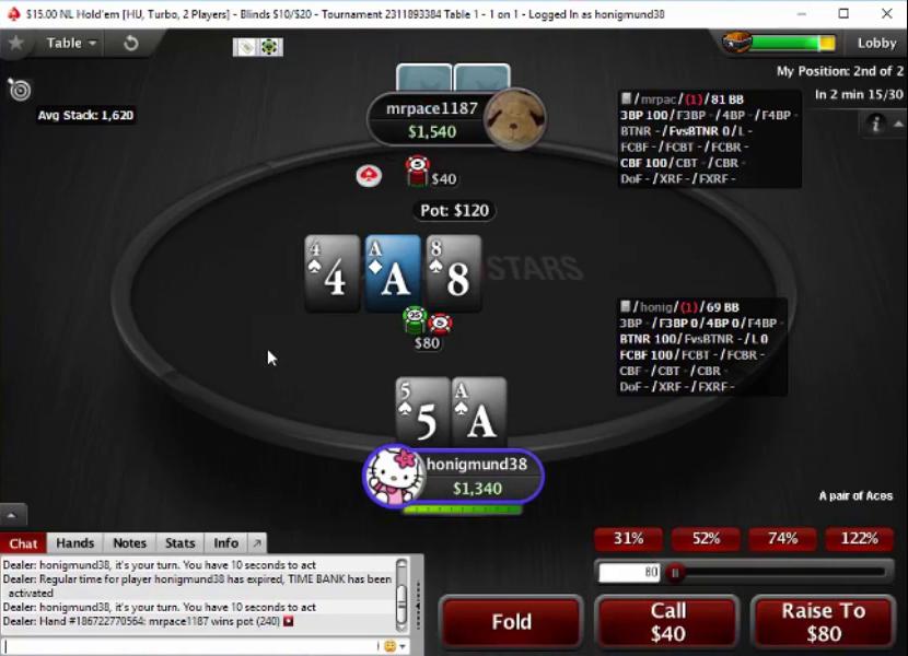 Nemolele poker