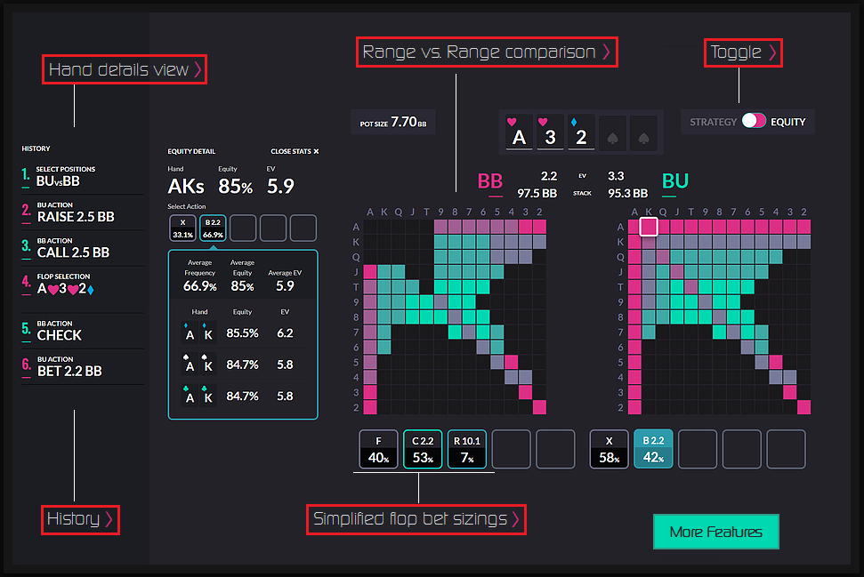 poker scientist analysis interface