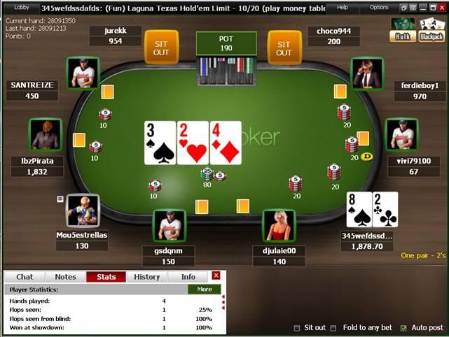 casino gambling las vegas