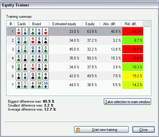 Equity Trainer do PokerStrategy.com Equilab